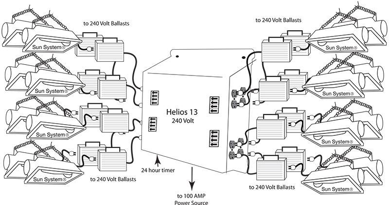 titan controls helios 13   timer hid grow light controllers grow light