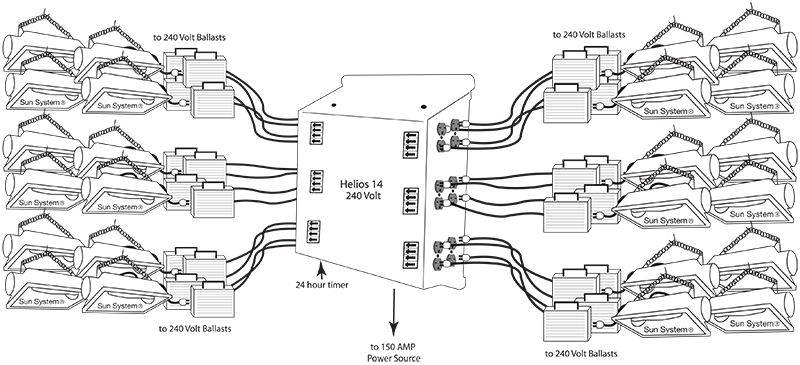 titan controls helios 14   timer