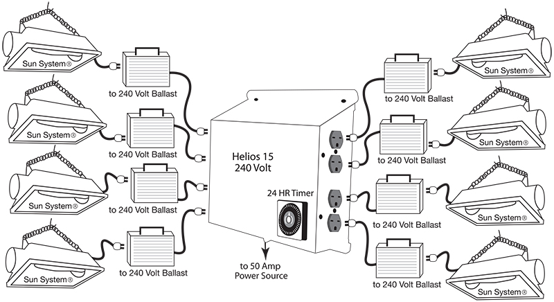 titan controls helios 15   timer