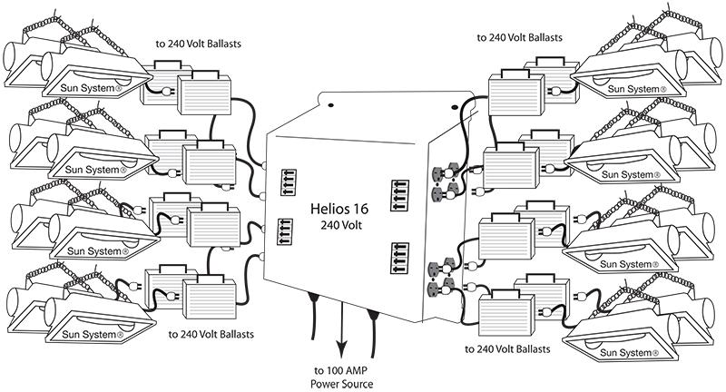 titan controls helios 16   dual trigger cords