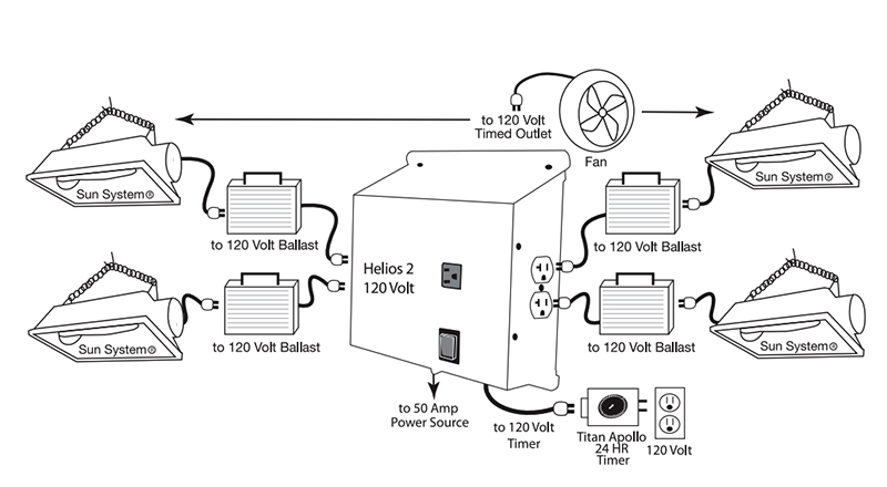 titan controls helios 2   trigger cord