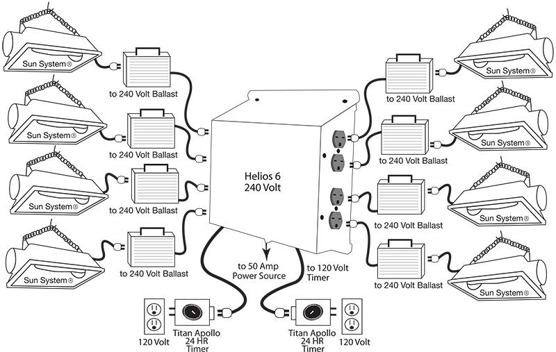 titan controls helios 6