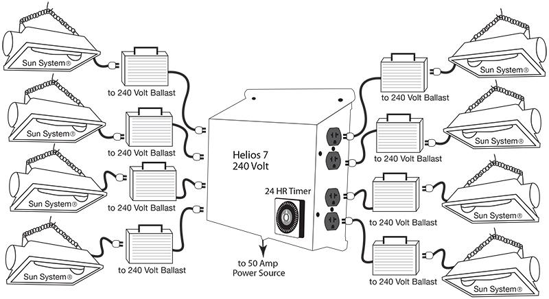 titan controls helios 7 8 light 240 volt controller w. Black Bedroom Furniture Sets. Home Design Ideas