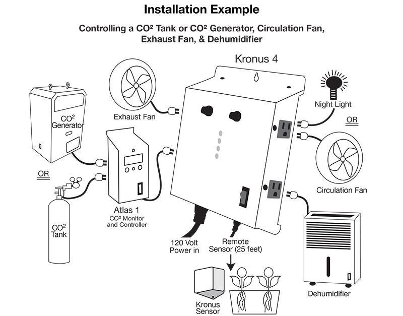 waste generator diagram free wiring diagram images