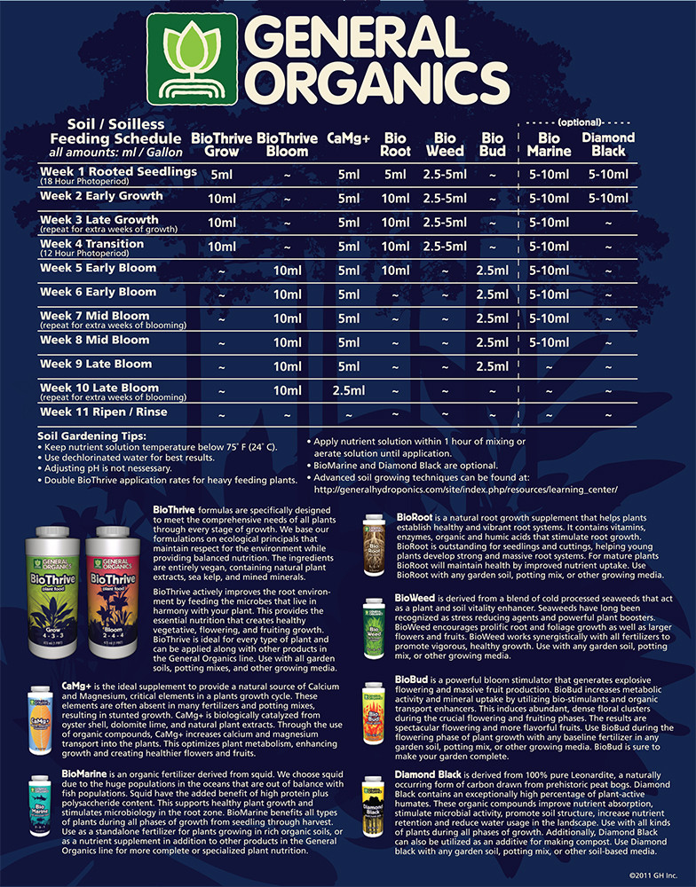 General organics biothrive nutrient package for House and garden feeding schedule