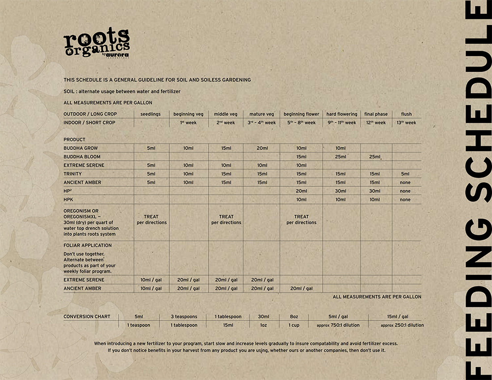 Roots organics nutrient package nutrients roots organics top brands for House and garden feeding schedule