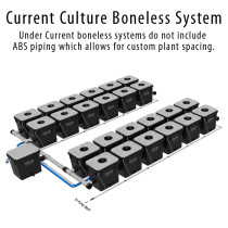 Current Culture Under Current Double Barrel 24 Boneless