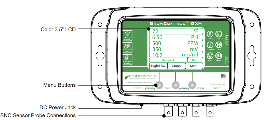 GDX Controller