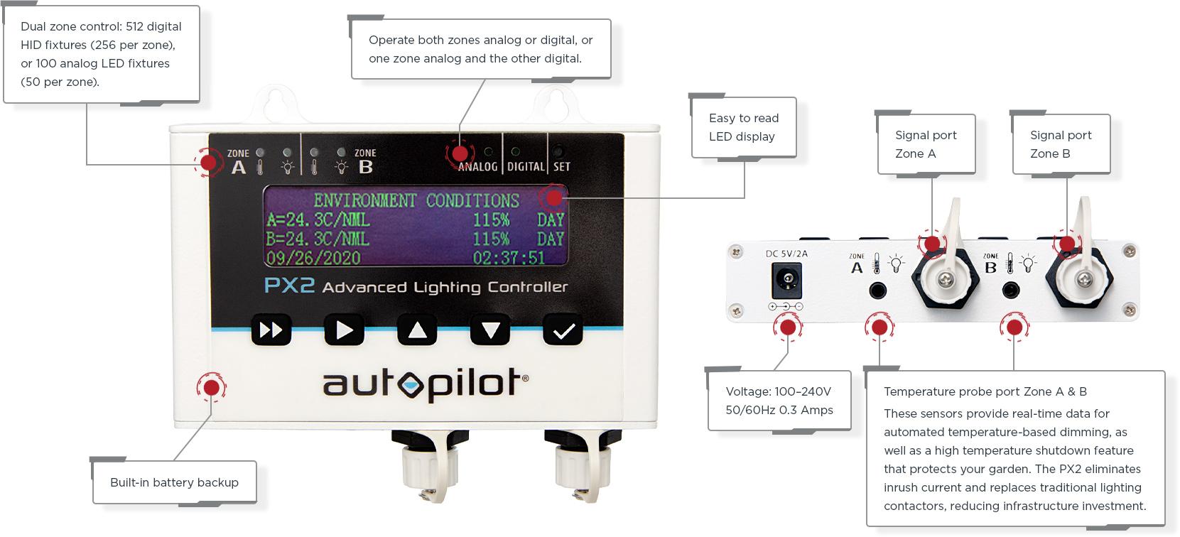 Autopilot PX2 Features Diagram