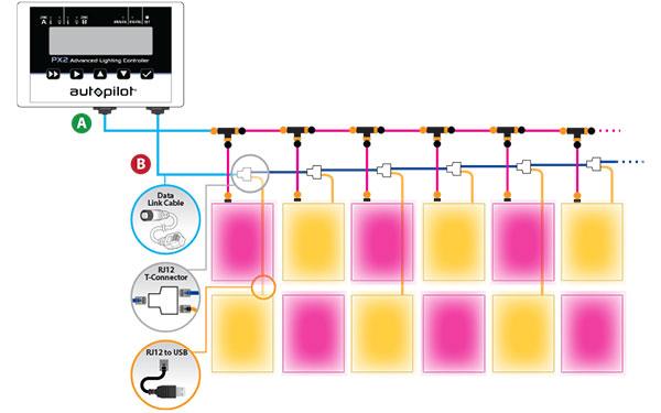Autopilot PX2 Checkerboard Setup