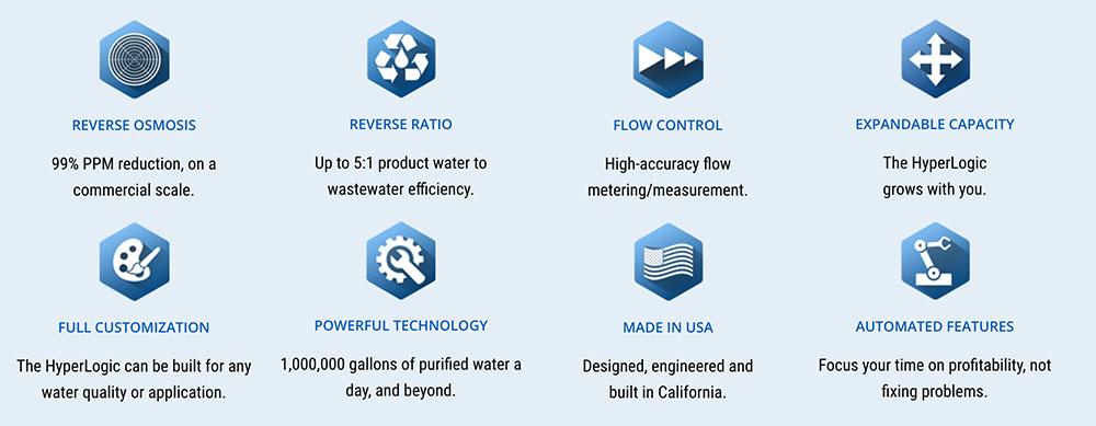 HyperLogic Commercial RO Filtration