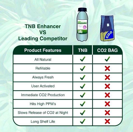 TNB Naturals Comparison