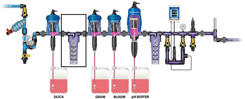 Dosatron Mixing Chamber Kit