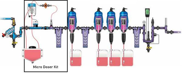 Etatron Micro-Doser Kit