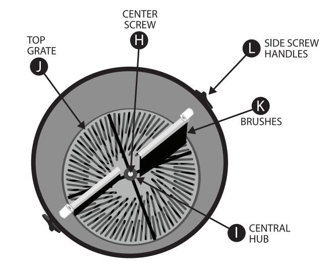 Upper Container Diagram