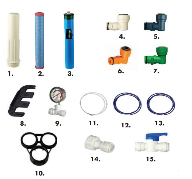 Evolution-RO Parts List