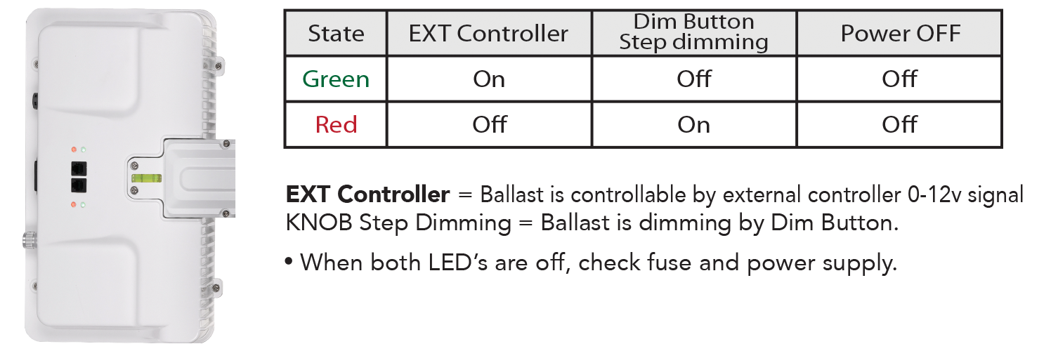 Dimming Information