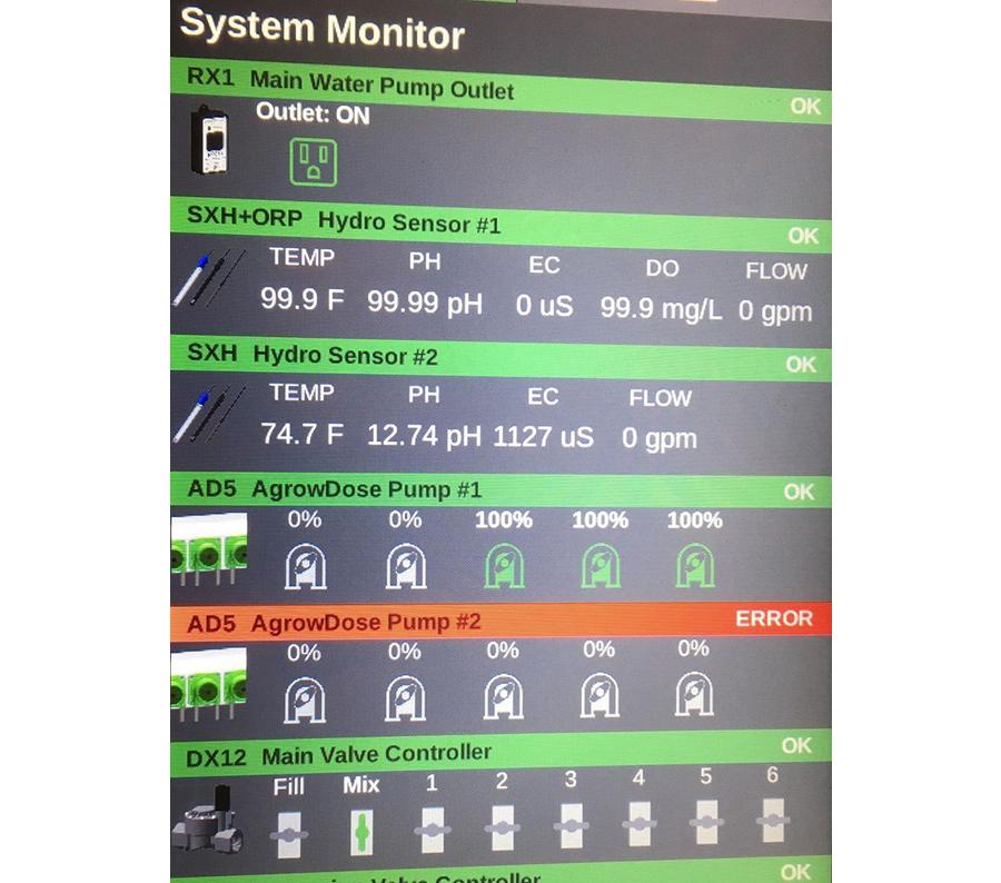 BDX System Screen