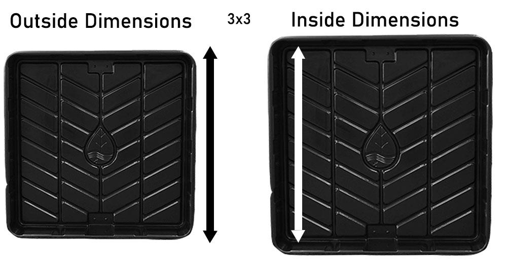 Outside vs. Inside