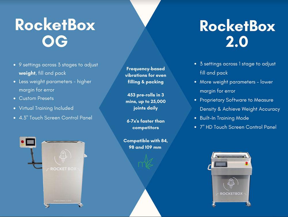 RocketBox 2.0 vs Original