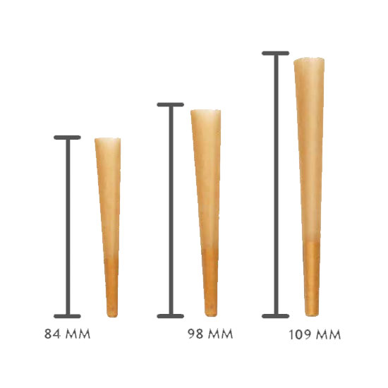 All Cone Sizes