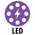 LED Grow Light Options