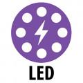 LED Grow Light Options