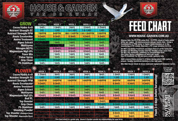 House and garden hydroponic nutrient package hydroponic nutrient packages nutrient packages for House and garden feeding schedule