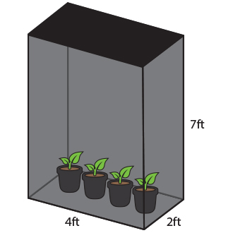You should also plan your ventilation setup as you will want room on one or more sides of the tent for ducting. We give some ex&les of ventilation setups ...  sc 1 st  Hydrobuilder.com & Gorilla Grow Tent 2u0027 x 4u0027 Sun System 315W LEC Grow Tent Kit