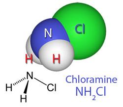 Chloramine_Diagram