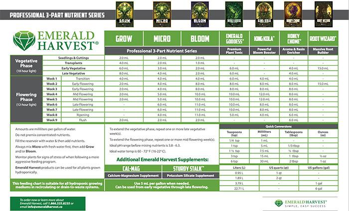 Emerald Harvest Feeding Schedule