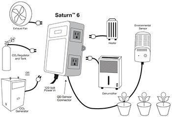 saturn 6 diagram