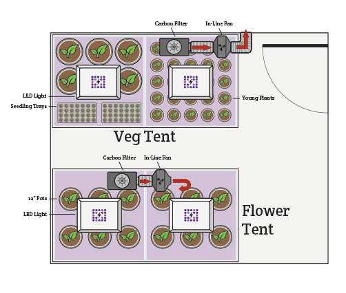 small bedroom grow tent example blueprint